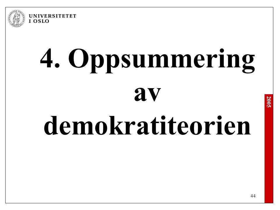 2005 44 4. Oppsummering av demokratiteorien
