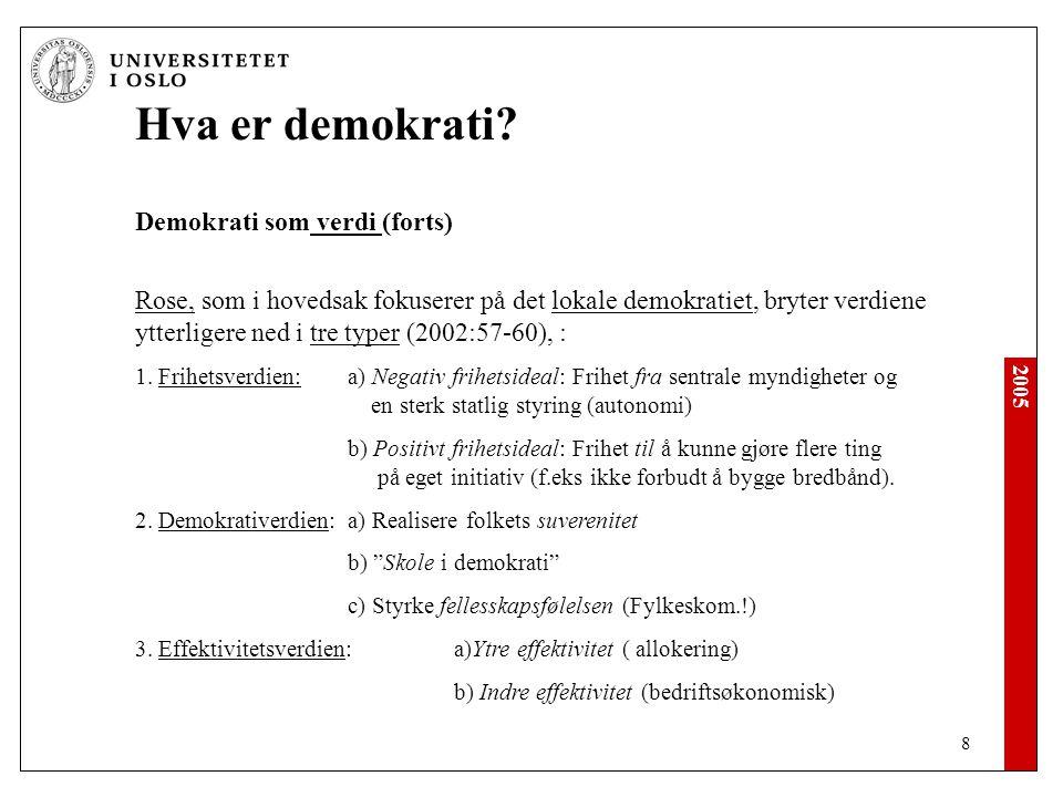 2005 29 Eksempel: Valgoppslutning Kilde: http://home.online.no/~b-aardal