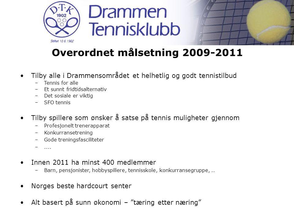 Overordnet målsetning 2009-2011 Tilby alle i Drammensområdet et helhetlig og godt tennistilbud –Tennis for alle –Et sunnt fridtidsalternativ –Det sosi