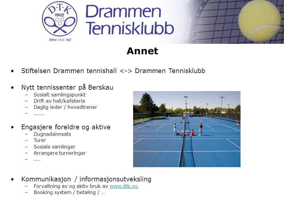 Annet Stiftelsen Drammen tennishall Drammen Tennisklubb Nytt tennissenter på Berskau –Sosialt samlingspunkt –Drift av hall/kafeteria –Daglig leder / h