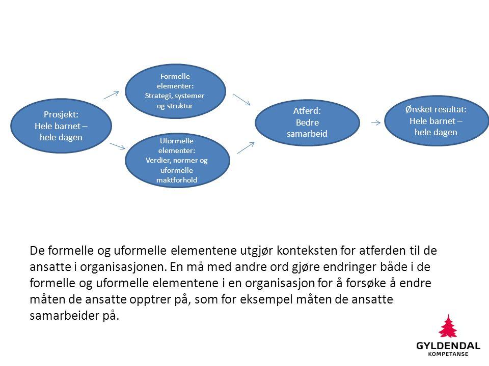 De formelle og uformelle elementene utgjør konteksten for atferden til de ansatte i organisasjonen. En må med andre ord gjøre endringer både i de form