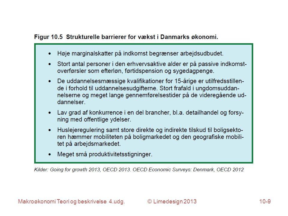 Makroøkonomi Teori og beskrivelse 4.udg. © Limedesign 201310-9