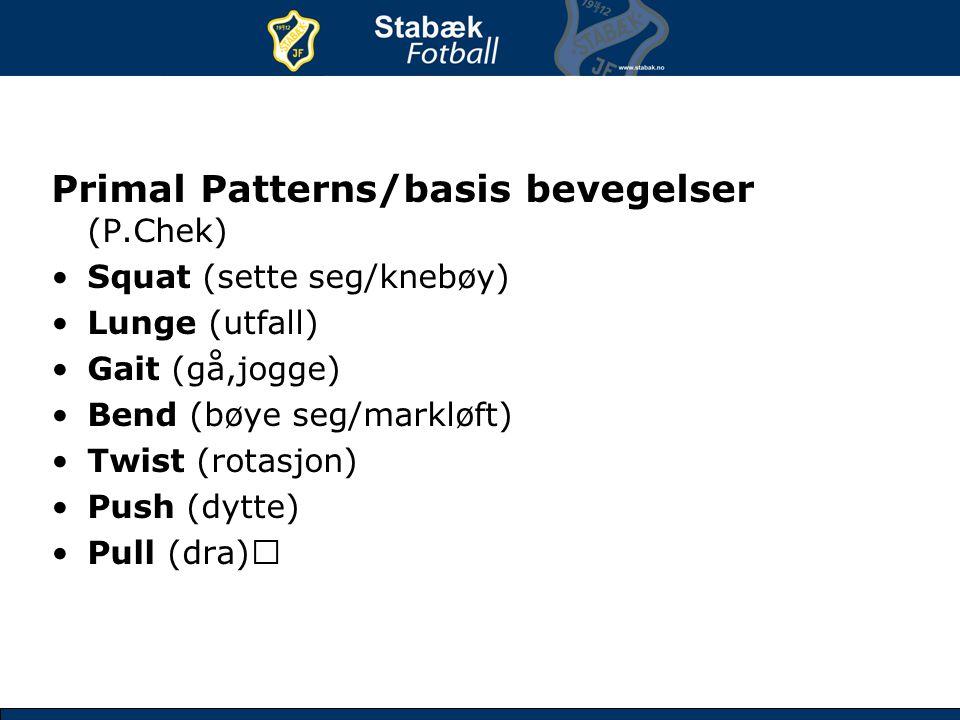 Primal Patterns/basis bevegelser (P.Chek) Squat (sette seg/knebøy) Lunge (utfall) Gait (gå,jogge) Bend (bøye seg/markløft) Twist (rotasjon) Push (dytt
