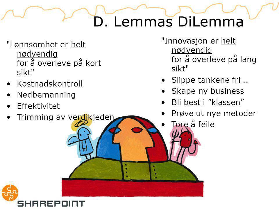 D. Lemmas DiLemma Innovasjon er helt nødvendig for å overleve på lang sikt Slippe tankene fri..