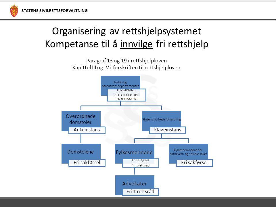 STATENS SIVILRETTSFORVALTNING Organisering av rettshjelpsystemet Kompetanse til å innvilge fri rettshjelp Paragraf 13 og 19 i rettshjelploven Kapittel