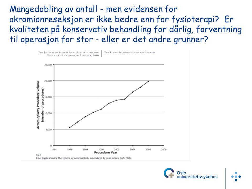 Ortopedisk avdeling Mangedobling av antall - men evidensen for akromionreseksjon er ikke bedre enn for fysioterapi? Er kvaliteten på konservativ behan