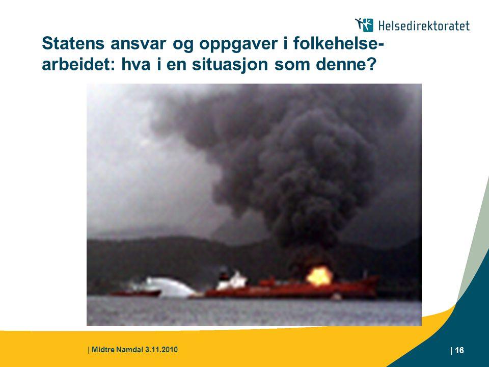 | Midtre Namdal 3.11.2010 | 16 Statens ansvar og oppgaver i folkehelse- arbeidet: hva i en situasjon som denne?