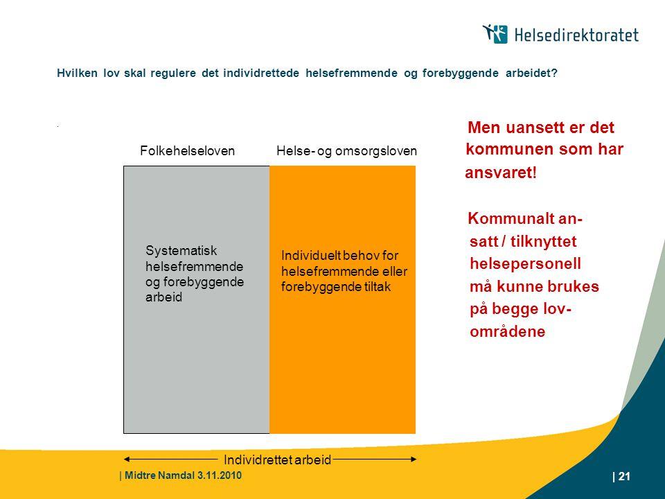 | Midtre Namdal 3.11.2010 | 21 Hvilken lov skal regulere det individrettede helsefremmende og forebyggende arbeidet?. Men uansett er det kommunen som