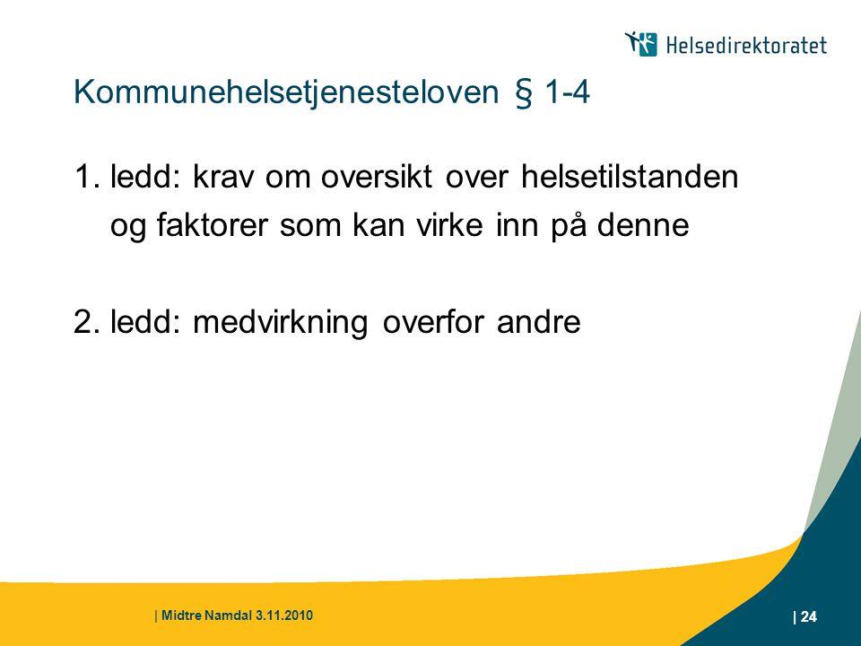 | Midtre Namdal 3.11.2010 | 24 Kommunehelsetjenesteloven § 1-4 1. ledd: krav om oversikt over helsetilstanden og faktorer som kan virke inn på denne 2