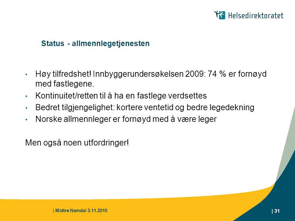 | Midtre Namdal 3.11.2010 | 31 Status - allmennlegetjenesten Høy tilfredshet! Innbyggerundersøkelsen 2009: 74 % er fornøyd med fastlegene. Kontinuitet