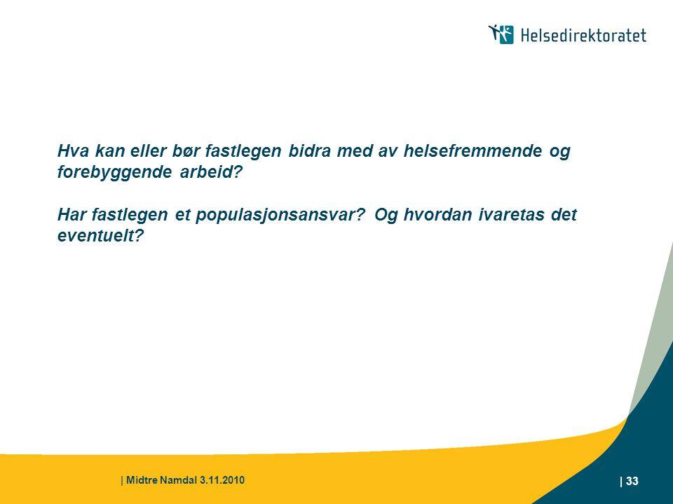| Midtre Namdal 3.11.2010 | 33 Hva kan eller bør fastlegen bidra med av helsefremmende og forebyggende arbeid? Har fastlegen et populasjonsansvar? Og