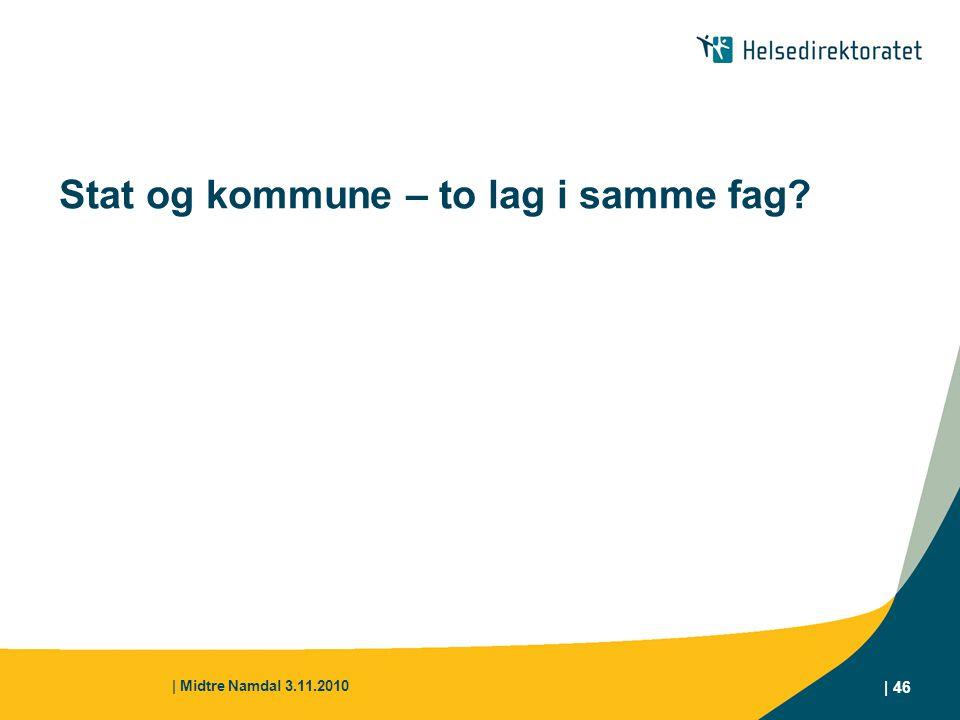 | Midtre Namdal 3.11.2010 | 46 Stat og kommune – to lag i samme fag?