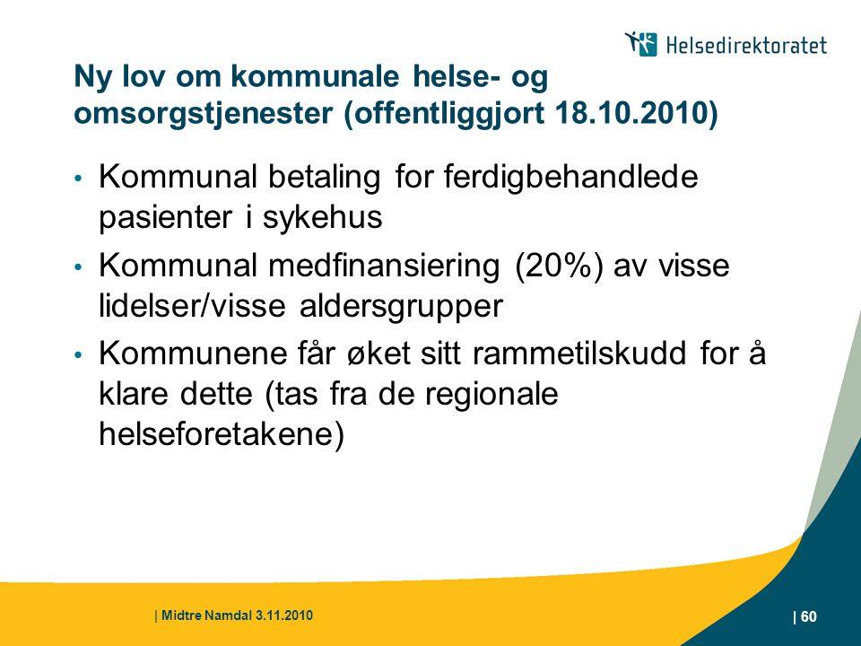 | Midtre Namdal 3.11.2010 | 60 Ny lov om kommunale helse- og omsorgstjenester (offentliggjort 18.10.2010) Kommunal betaling for ferdigbehandlede pasie