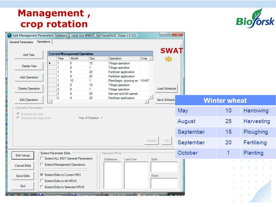 Ekstremer i avrenning under klima endringer, hvordan kan vi anvende resultater fra JOVA - programmet Management, crop rotation SWAT Winter wheat May10
