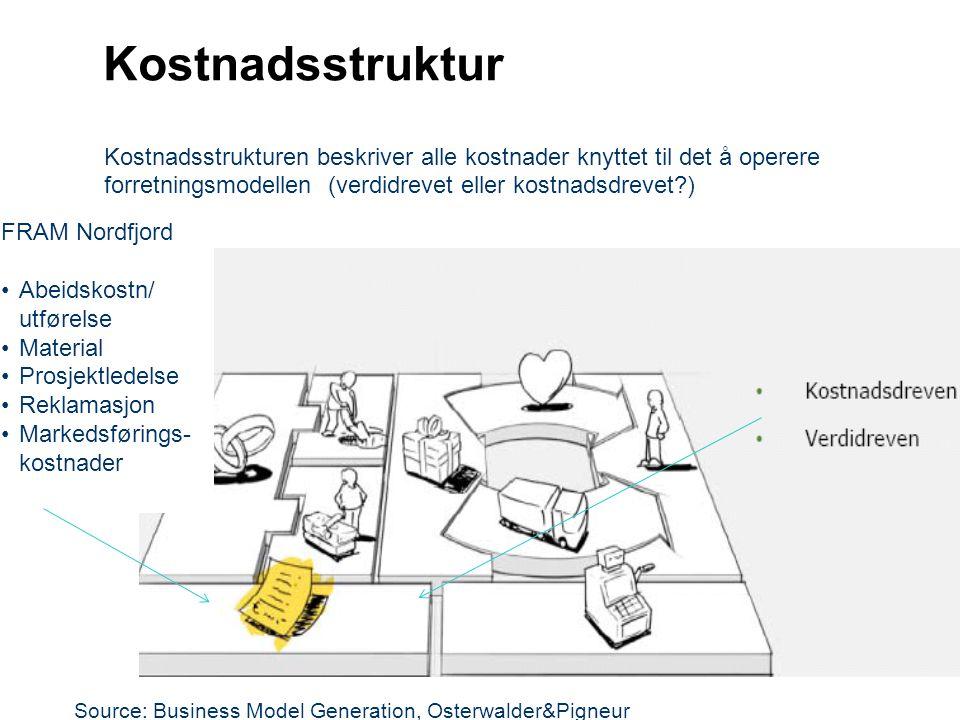 Kostnadsstruktur Kostnadsstrukturen beskriver alle kostnader knyttet til det å operere forretningsmodellen (verdidrevet eller kostnadsdrevet?) Source:
