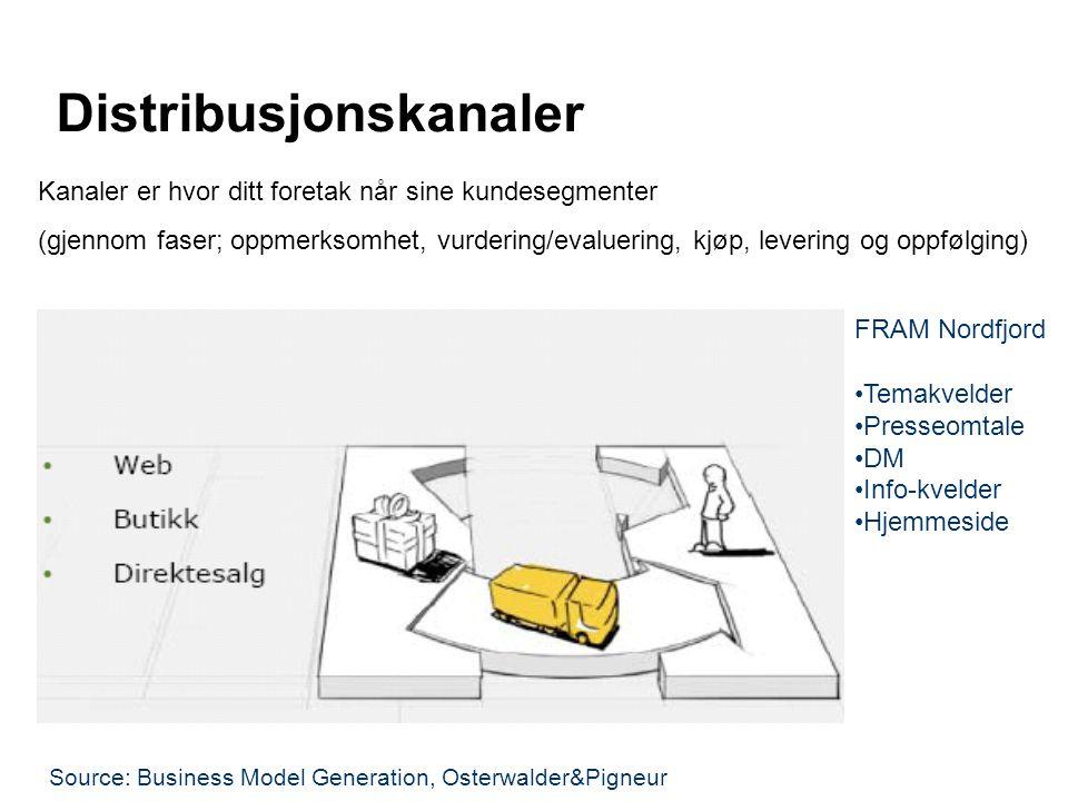 Distribusjonskanaler Kanaler er hvor ditt foretak når sine kundesegmenter (gjennom faser; oppmerksomhet, vurdering/evaluering, kjøp, levering og oppfø