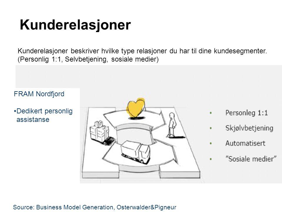 Kunderelasjoner Kunderelasjoner beskriver hvilke type relasjoner du har til dine kundesegmenter. (Personlig 1:1, Selvbetjening, sosiale medier) Source