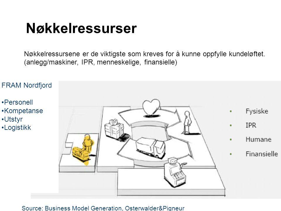 Nøkkelressurser Nøkkelressursene er de viktigste som kreves for å kunne oppfylle kundeløftet. (anlegg/maskiner, IPR, menneskelige, finansielle) FRAM N