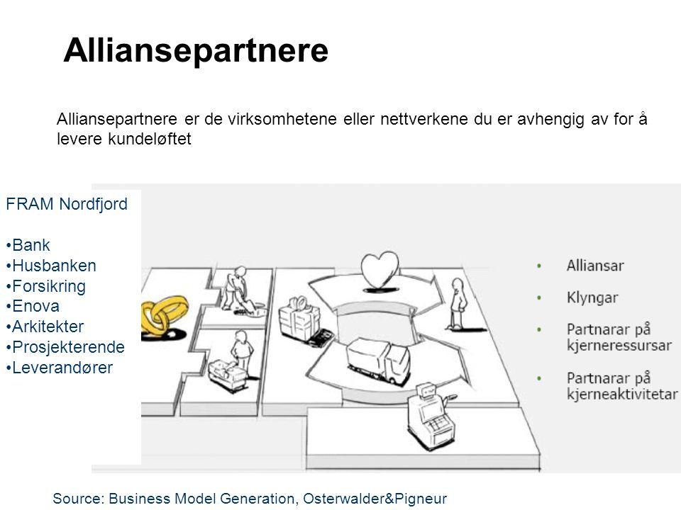 Alliansepartnere Alliansepartnere er de virksomhetene eller nettverkene du er avhengig av for å levere kundeløftet Source: Business Model Generation,