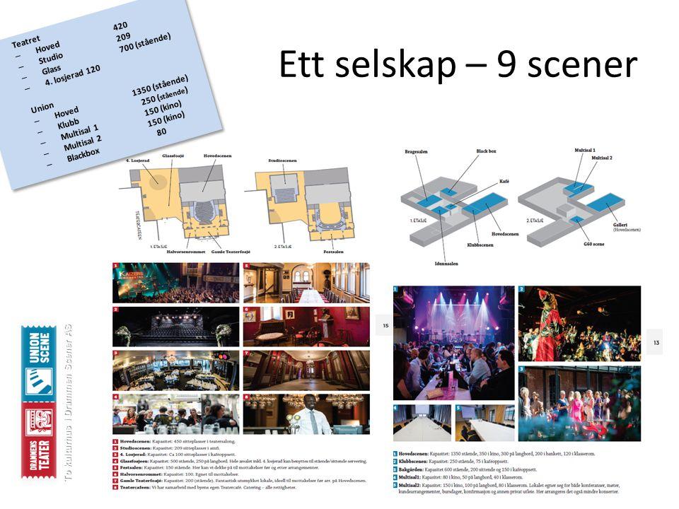 Ett selskap – 9 scener Teatret – Hoved 420 – Studio209 – Glass700 (stående) – 4.