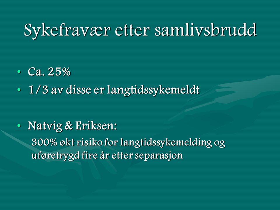 Sykefravær etter samlivsbrudd Ca. 25%Ca.
