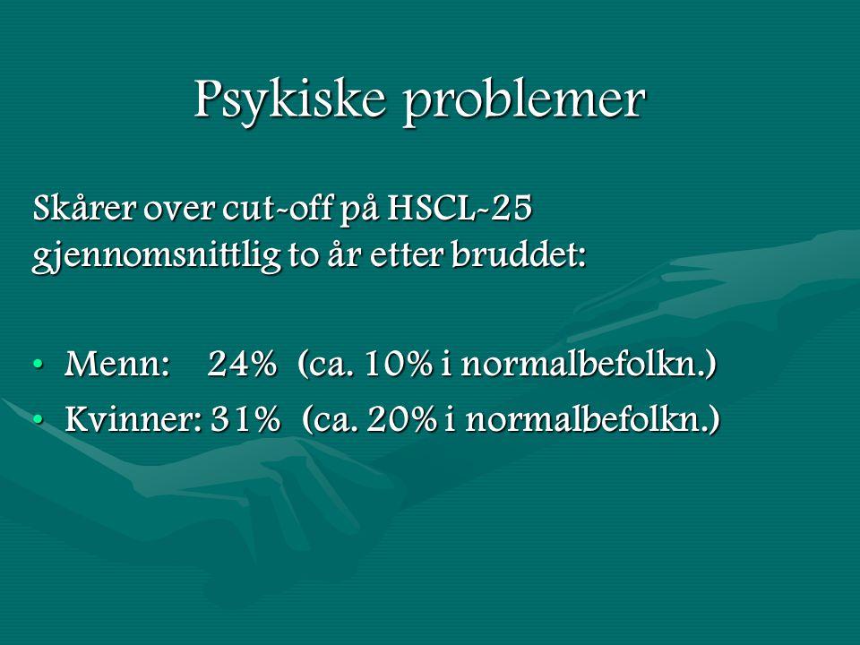 Psykiske problemer Skårer over cut-off på HSCL-25 gjennomsnittlig to år etter bruddet: Menn: 24% (ca.