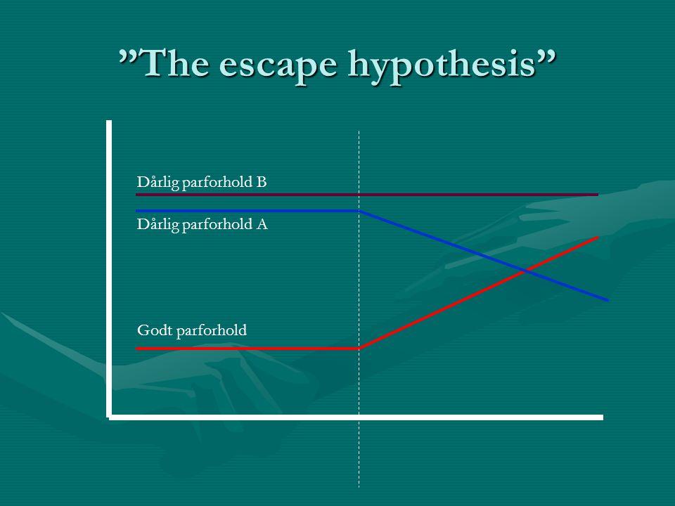 Godt parforhold Dårlig parforhold A Dårlig parforhold B The escape hypothesis