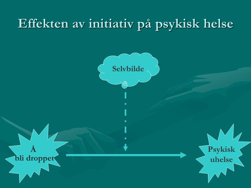 Effekten av initiativ på psykisk helse Å bli droppet Psykisk uhelse Selvbilde
