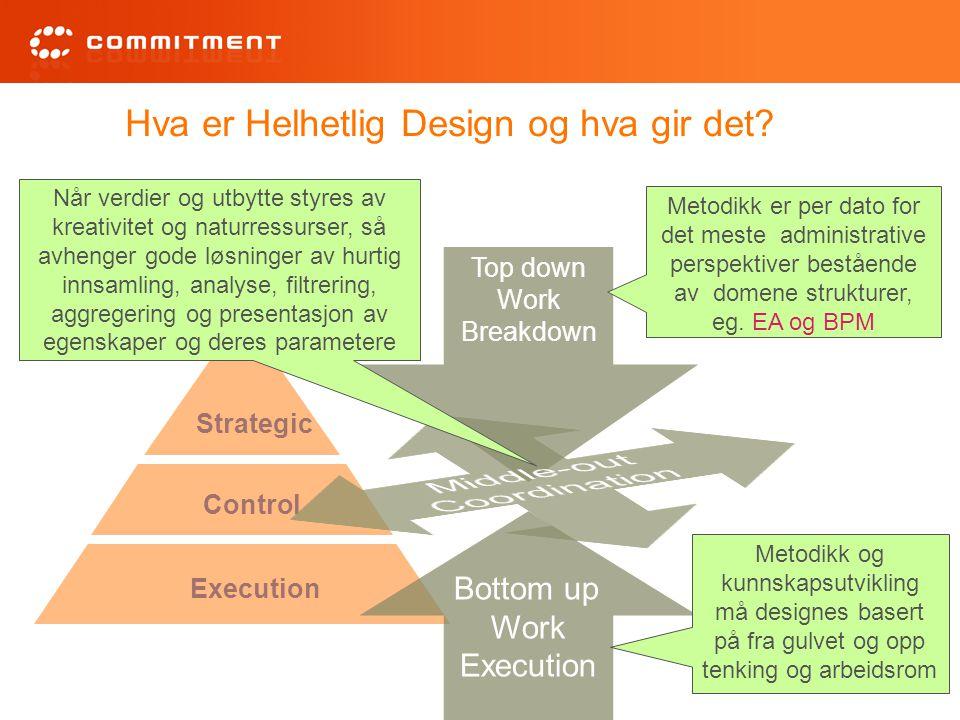 Hva er Helhetlig Design og hva gir det.