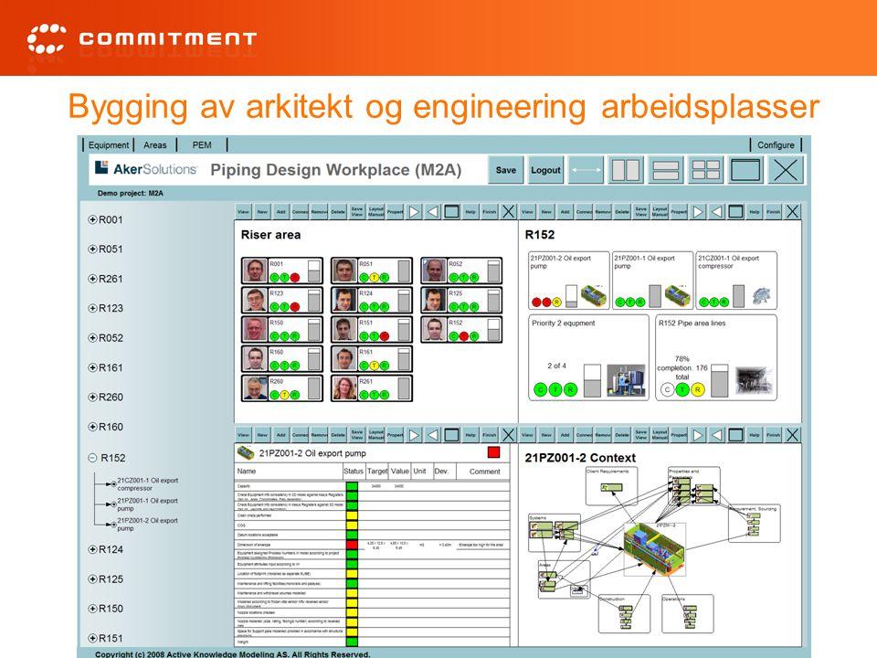Bygging av arkitekt og engineering arbeidsplasser