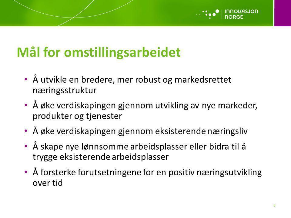 9 Nasjonalt kompetansesenter for omstilling bidra til å forsterke omstillings- og utviklingsarbeidet i utsatte kommuner og regioner tilby tjenester og verktøy tilpasset det enkelte omstillingsområdes behov drive erfaringsformidling mellom omstillingskommuner bidra til å forsterke samhandlingen mellom omstillingsorganisasjon, næringsliv, Innovasjon Norge, kommune og fylkeskommune tilby felles prosjektutviklingsverktøy (PLP).