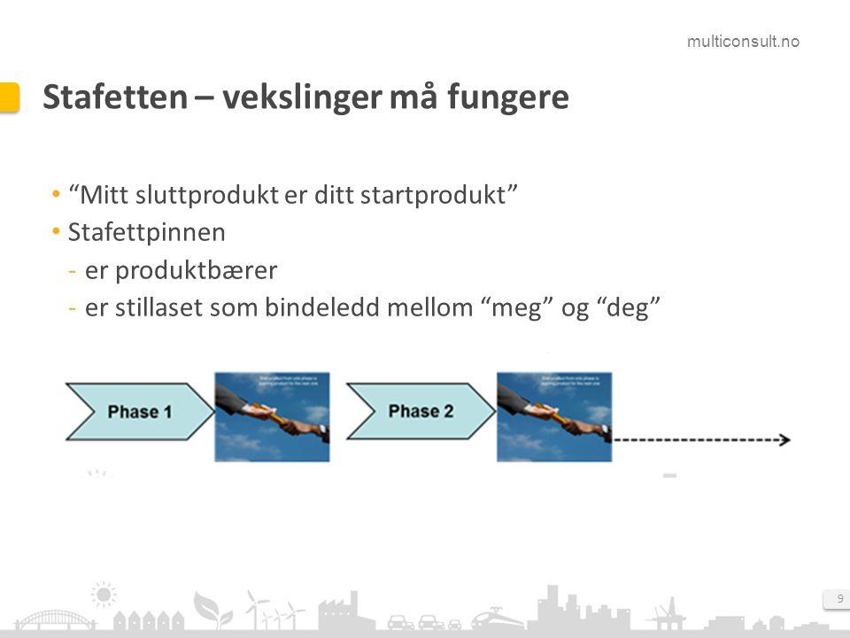 """multiconsult.no 9 Stafetten – vekslinger må fungere """"Mitt sluttprodukt er ditt startprodukt"""" Stafettpinnen er produktbærer er stillaset som bindeled"""