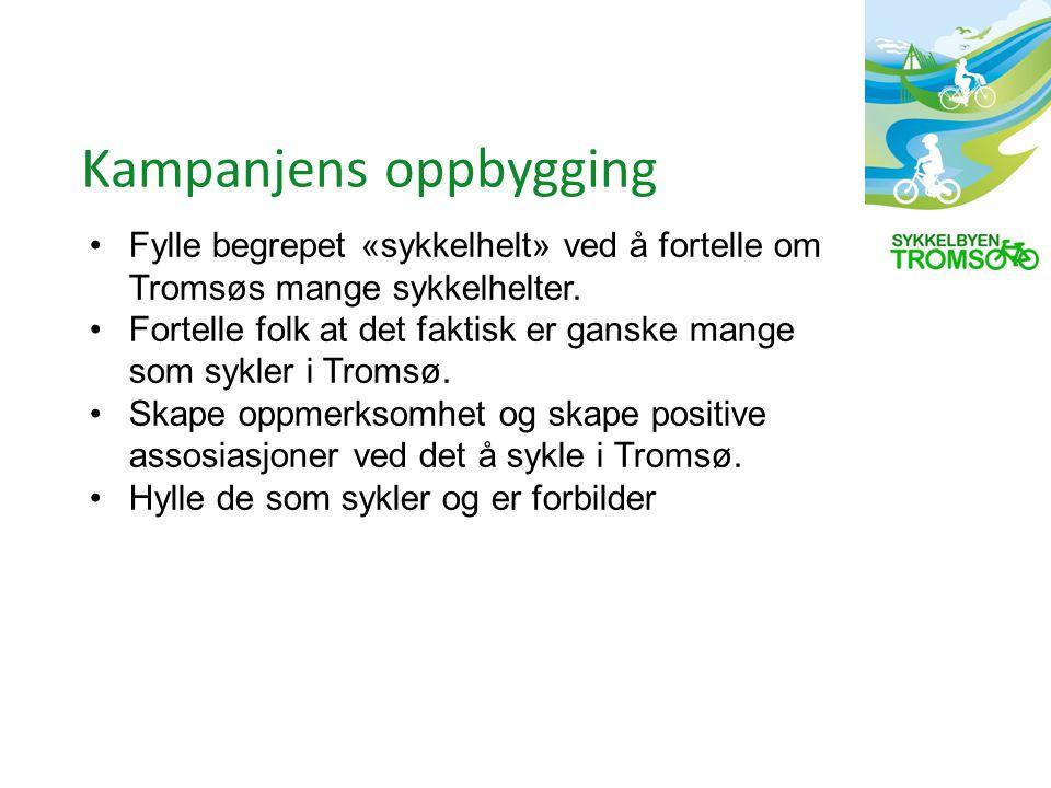 Fylle begrepet «sykkelhelt» ved å fortelle om Tromsøs mange sykkelhelter.