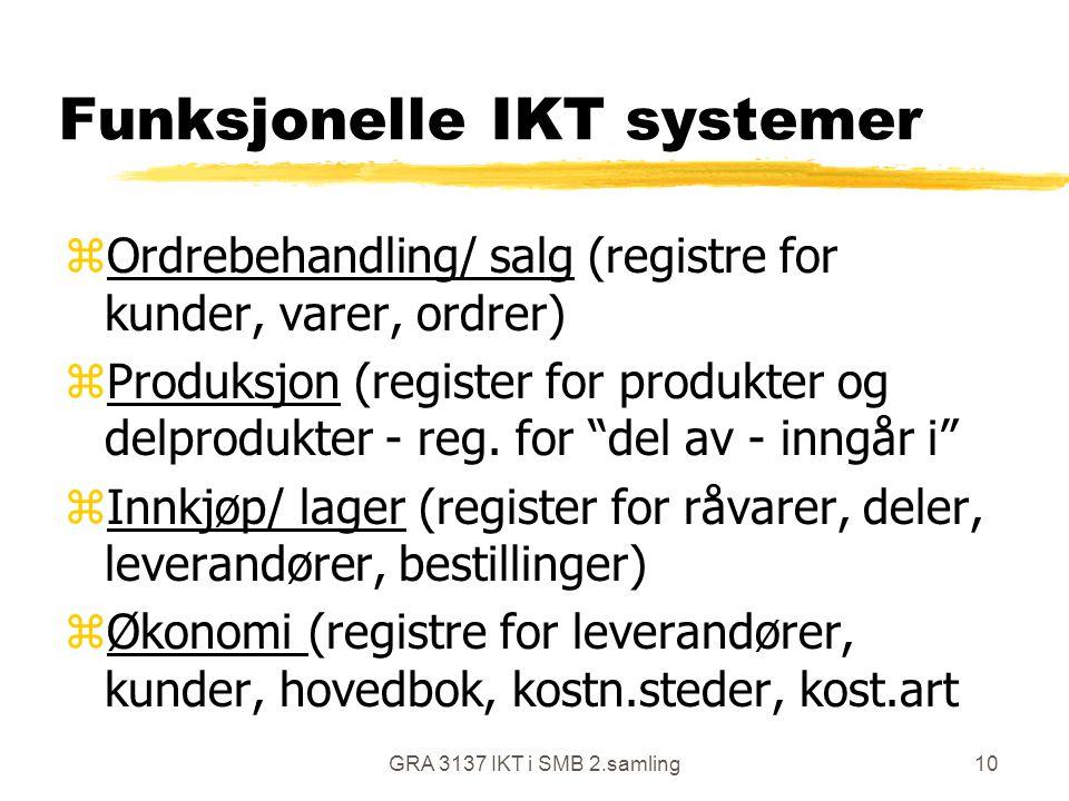 GRA 3137 IKT i SMB 2.samling10 Funksjonelle IKT systemer zOrdrebehandling/ salg (registre for kunder, varer, ordrer) zProduksjon (register for produkt