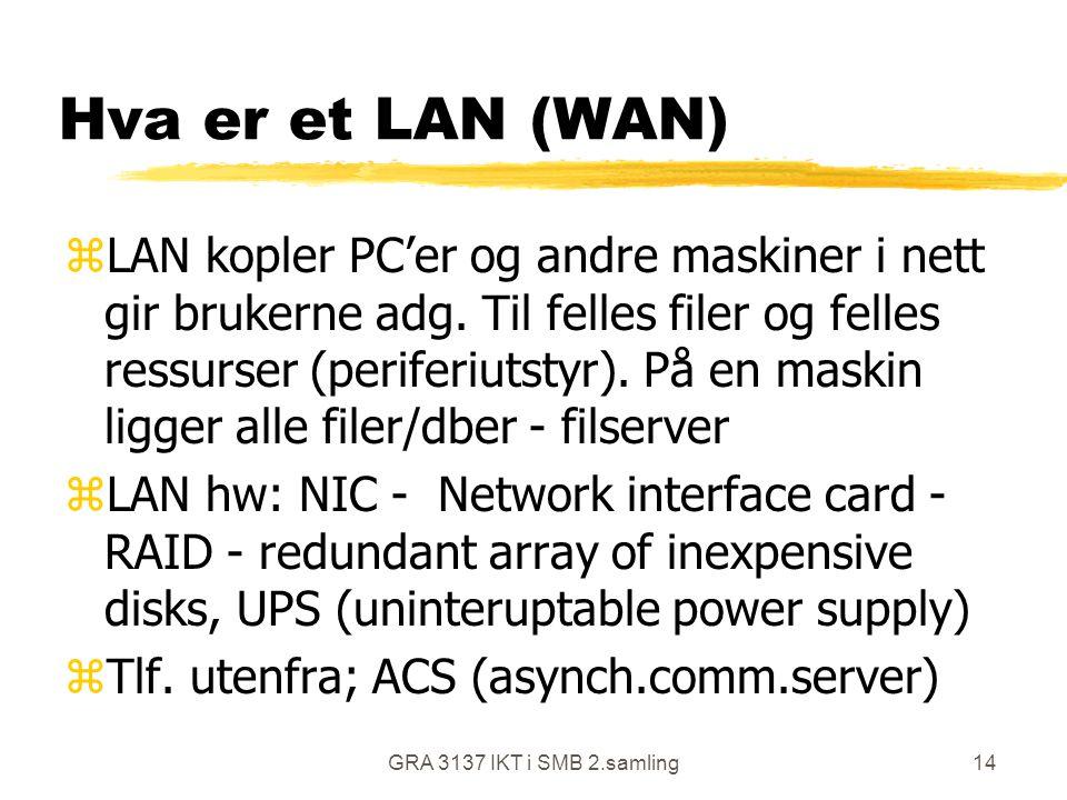 GRA 3137 IKT i SMB 2.samling14 Hva er et LAN (WAN) zLAN kopler PC'er og andre maskiner i nett gir brukerne adg. Til felles filer og felles ressurser (