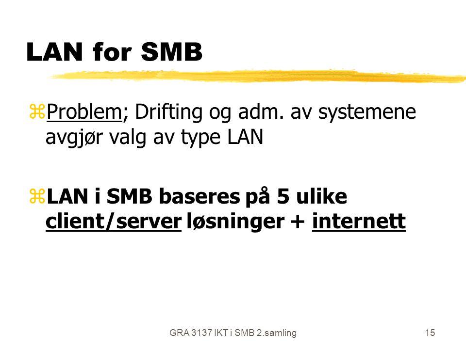 GRA 3137 IKT i SMB 2.samling15 LAN for SMB zProblem; Drifting og adm. av systemene avgjør valg av type LAN zLAN i SMB baseres på 5 ulike client/server