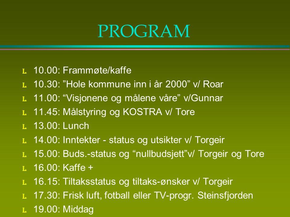 PROGRAM l 10.00: Frammøte/kaffe l 10.30: Hole kommune inn i år 2000 v/ Roar l 11.00: Visjonene og målene våre v/Gunnar l 11.45: Målstyring og KOSTRA v/ Tore l 13.00: Lunch l 14.00: Inntekter - status og utsikter v/ Torgeir l 15.00: Buds.-status og nullbudsjett v/ Torgeir og Tore l 16.00: Kaffe + l 16.15: Tiltaksstatus og tiltaks-ønsker v/ Torgeir l 17.30: Frisk luft, fotball eller TV-progr.