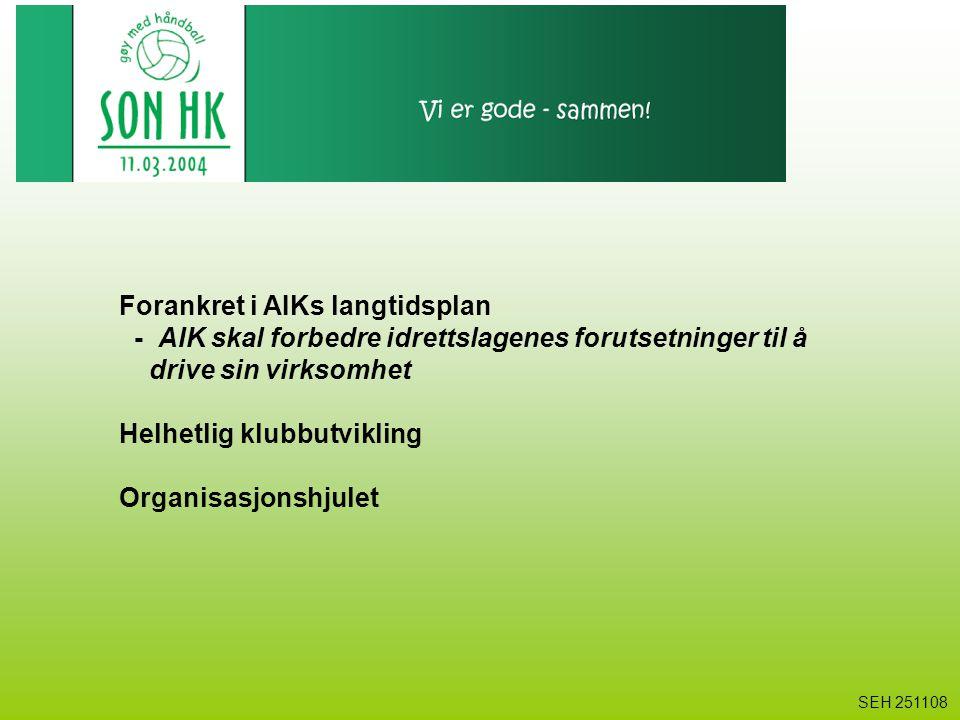 Forankret i AIKs langtidsplan - AIK skal forbedre idrettslagenes forutsetninger til å drive sin virksomhet Helhetlig klubbutvikling Organisasjonshjule