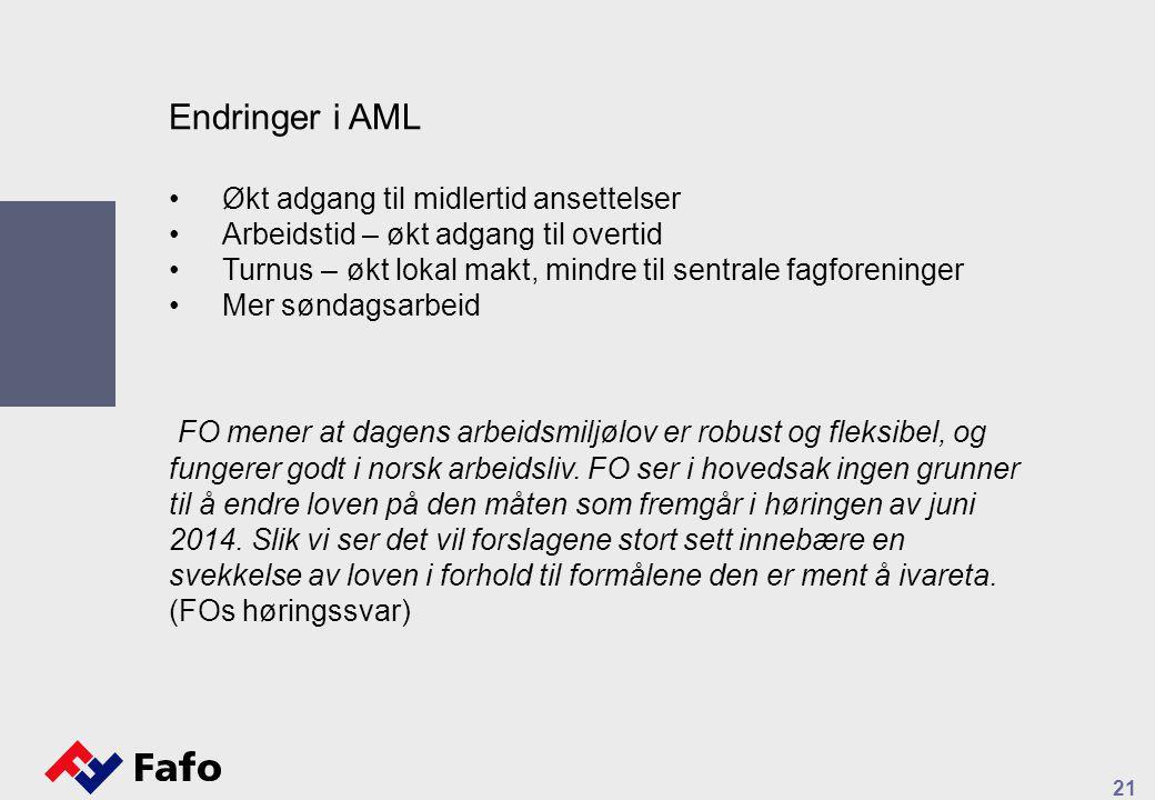 21 Endringer i AML Økt adgang til midlertid ansettelser Arbeidstid – økt adgang til overtid Turnus – økt lokal makt, mindre til sentrale fagforeninger Mer søndagsarbeid FO mener at dagens arbeidsmiljølov er robust og fleksibel, og fungerer godt i norsk arbeidsliv.