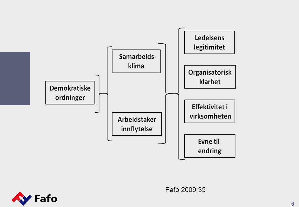 6 Fafo 2009:35