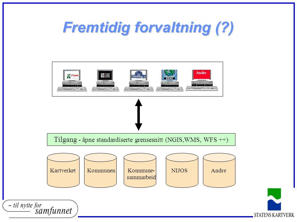 Fremtidig forvaltning (?) Tilgang - åpne standardiserte grensesnitt (NGIS,WMS, WFS ++) Andre KartverketKommunenKommune- sammarbeid NIJOSAndre