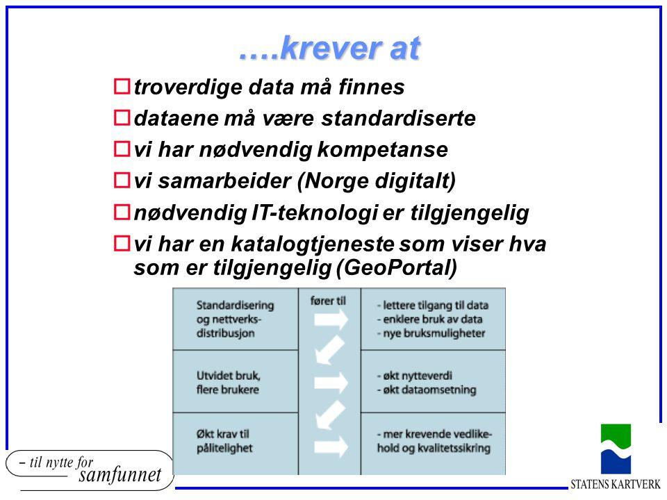 ….krever at otroverdige data må finnes odataene må være standardiserte ovi har nødvendig kompetanse ovi samarbeider (Norge digitalt) onødvendig IT-teknologi er tilgjengelig ovi har en katalogtjeneste som viser hva som er tilgjengelig (GeoPortal)