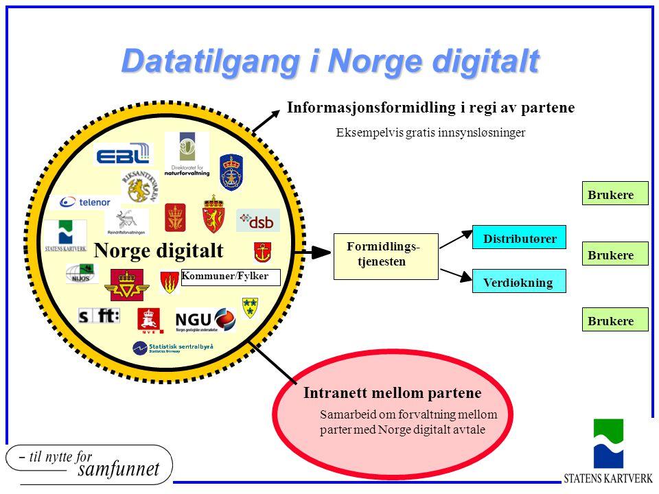 Datatilgang i Norge digitalt Norge digitalt Formidlings- tjenesten Distributører VØT Brukere Samarbeid om forvaltning mellom parter med Norge digitalt