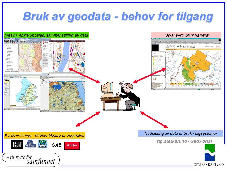 Bruk av geodata - behov for tilgang Nedlasting av data til bruk i fagsystemer ftp.statkart.no - GeoPortal Avansert bruk på wwwInnsyn, enkle oppslag, sammenstilling av data Kartforvaltning - direkte tilgang til originalen Andre GAB