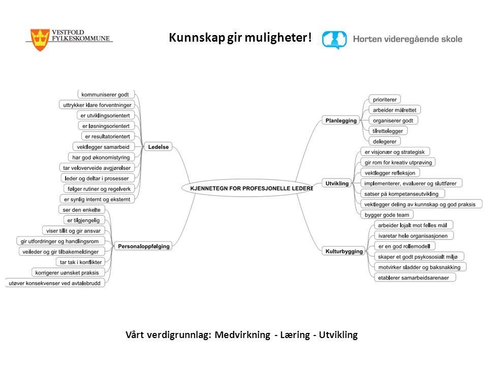 Kunnskap gir muligheter! Vårt verdigrunnlag: Medvirkning - Læring - Utvikling