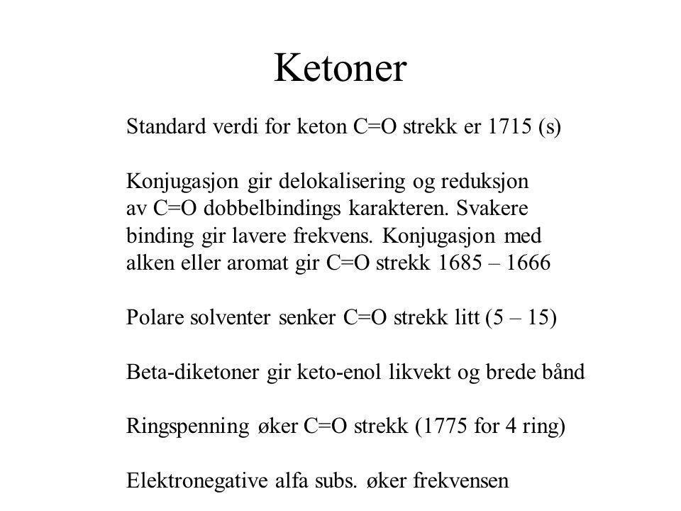 Ketoner Standard verdi for keton C=O strekk er 1715 (s) Konjugasjon gir delokalisering og reduksjon av C=O dobbelbindings karakteren. Svakere binding