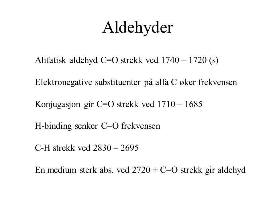 Aldehyder Alifatisk aldehyd C=O strekk ved 1740 – 1720 (s) Elektronegative substituenter på alfa C øker frekvensen Konjugasjon gir C=O strekk ved 1710