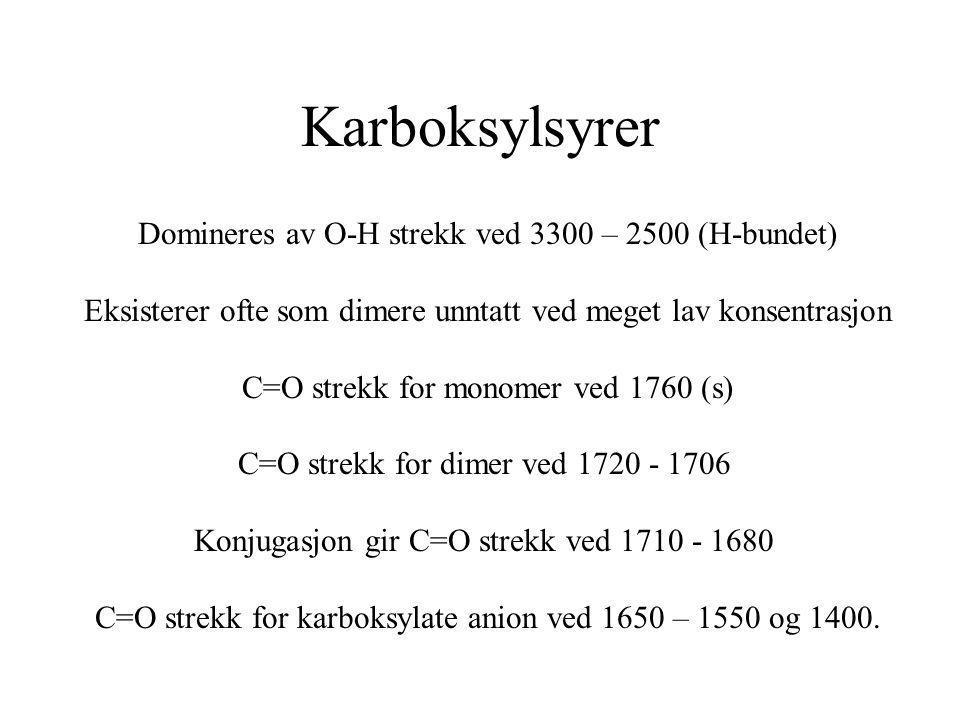 Karboksylsyrer Domineres av O-H strekk ved 3300 – 2500 (H-bundet) Eksisterer ofte som dimere unntatt ved meget lav konsentrasjon C=O strekk for monome