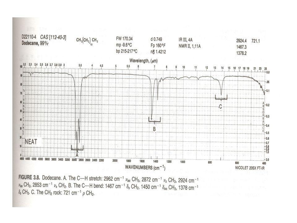 Alkener Ikke konjugert system : Mono substituert : C=C strekk 1640 (m to w) Di(trans)-, tri- og tetrasubstituerte: C=C strekk ved 1670 (svak ved symmetri) Disubstituert cis (også syklisk): C=C ved 1650 Konjugert system: Ofte to C=C bånd ved 1650 og 1600 (hvis usymmetrisk molekyl) Konjugasjon med aromat gir C=C strekk ved 1625 C-H strekk generelt over 3000.