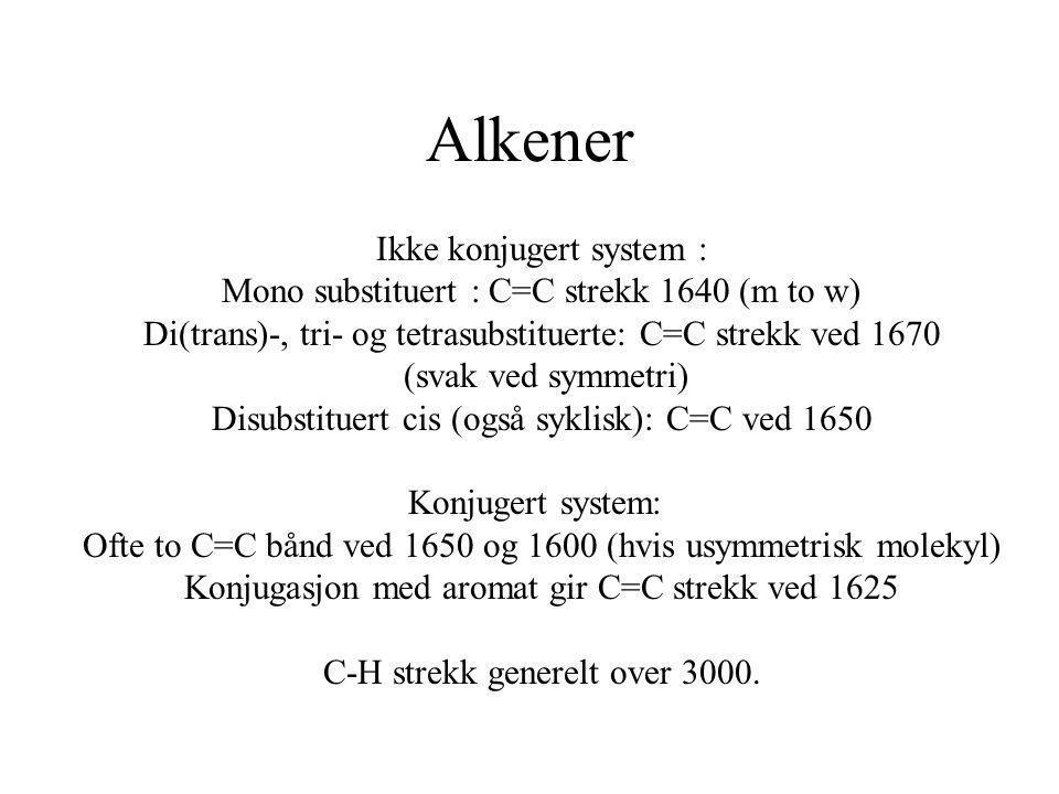 Alkener Ikke konjugert system : Mono substituert : C=C strekk 1640 (m to w) Di(trans)-, tri- og tetrasubstituerte: C=C strekk ved 1670 (svak ved symme